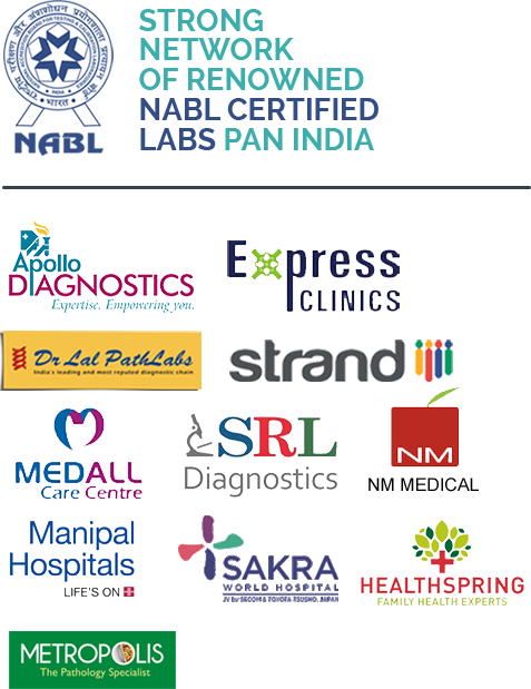 NABL Certified Labs across India